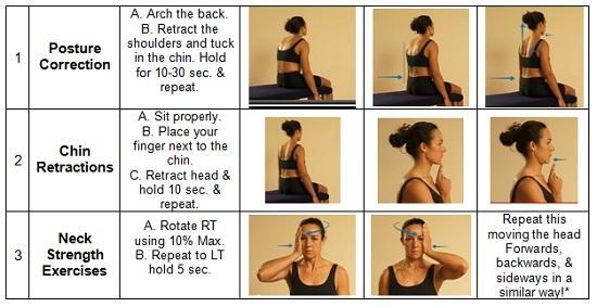 three part table with three exercises for posture corrections chin retractions and neck strength exercises